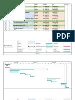 Proyecto1.PDF Cronograma