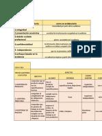 Actividad 2 auditoria de calidad.docx