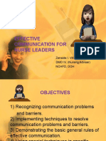 EFFECTIVE COMMUNICATION ITRMC-FINAL.ppt
