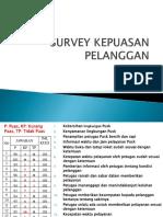 Survey Kepuasan Pelanggan Mei 2018