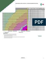 Conveyor Applications Bearing Housing Relub Calc Chile Symp