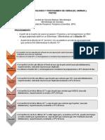 Analisis Microbiologico y Fisicoquimico de Avena en Hojuelas (1)