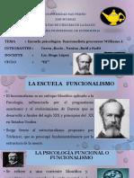 PROCESO SPICOLOGICO