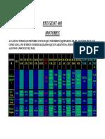 Tabla de Equipamiento de Motores Peugeot