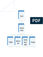 OrganigramaFastFood.pptx
