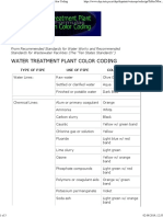 Recommended Treatment Plant Pipe Identification Color Coding
