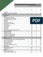 Revised Area Program