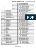 Windows ALT Codes PDF Reference Chart Free Download