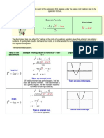 Rational Equation