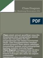 Materi Praktikum Class Diagram (1)