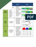 Modelo de Planeacion Deportiva