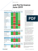 Preqin Hedge Fund Performance Update June 2019