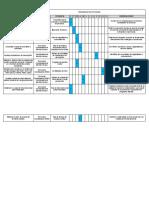 cronograma de especialización