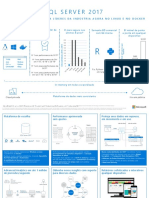 SQL Server 2017 Datasheet PT-BR