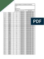 Líneas Suspendidas Por Llamadas Indebidas a Números de Emergencia Oficio IRN - 2014 - 0010