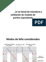 4. Modelizacion No Lineal de Miembros_validacion de Modelo Propuesto
