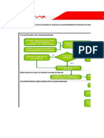 Trabajo (Capitulo IV)Calculo de La Estructura de Costos Del Mantenimiento en La Industria Canaima