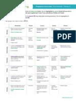 first-trimester-plan2.pdf