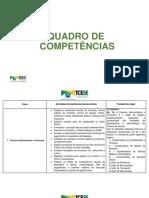 QUADRO DE COMPETÊNCIAS (4).pdf