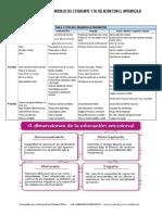 Caracteristicas y Desarrollo Estudiante