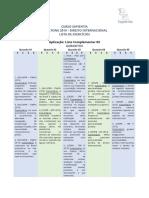 2019 MAR1 Direito Internacional Bloco03 Gabarito01