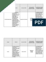esquema analisis conceoptual