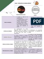 MINICASO - ATRACÓN DE COMIDA RÁPIDA.docx