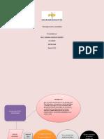 cuadro psicologia social.docx