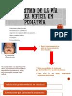 Algoritmo de La Vía Aérea Difícil en Pediatría