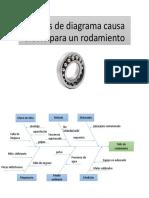 Analisis de diagrama causa efecto para un rodamiento.pptx
