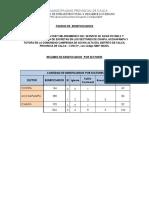 16. ANEXOS PADRON DE  BENEFICICIARIOS 2019.docx