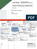 Estudio Contable Del Entorno Fiscal Mapa-convertido