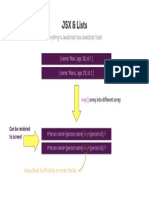 5.1 jsx-lists-learning-card.pdf.pdf