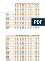 Pre-Draft Measurements (From DraftExpress) - Sheet 1