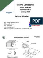 Stress Failure Modes Notes