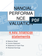 Financial Performance Valuation