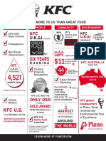 KFC_15_infographic.pdf