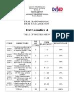 1st Gp. 1st Sum Test 2015-2016
