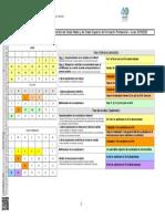Calendario Admisión FP