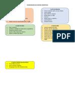 CRONOGRAMA DE LIMPEZA DOMÉSTICA.docx