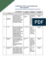 Disease Case Definitions