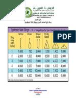 HRDISCUSSION.COM_وسائل الرفع الصناعية (الحرير) Synthetic Web Slings 3.pdf