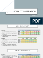 JOB Personality Correlation Group C
