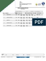 Resultados Finales Mixto Rifle de Aire 10 mts Juegos Panamericanos Lima 2019