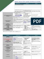 Guia de proceso de tesina
