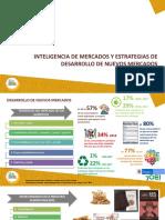 4._Inteligencia_M_y_Desarrollo_de_mercados.pdf