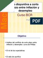 Ppt9_inflación y Desempleo a Corto Plazo