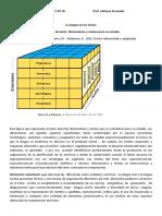 Dimensiones y Niveles Textuales