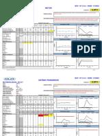 Anexo 03. Reporte de Analisis de Aceite - SOS