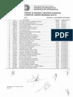 Resultado General Examen Ordinario UNTRM 2019-II